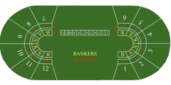 Baccarat 12 Player Layout