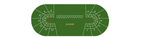 Baccarat Layouts